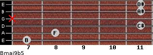 Bmaj9b5 for guitar on frets 7, 8, 11, x, 11, 11