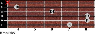 Bmaj9b5 for guitar on frets 7, 8, 8, 6, 4, x