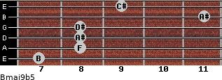 Bmaj9b5 for guitar on frets 7, 8, 8, 8, 11, 9