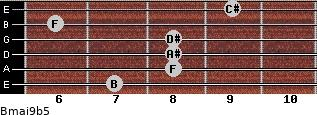 Bmaj9b5 for guitar on frets 7, 8, 8, 8, 6, 9