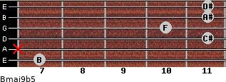 Bmaj9b5 for guitar on frets 7, x, 11, 10, 11, 11
