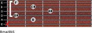Bmaj9b5 for guitar on frets x, 2, 1, 3, 2, 1