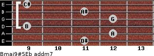 Bmaj9#5/Eb add(m7) guitar chord