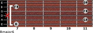 Bmajor6 for guitar on frets 7, 11, x, 11, 7, 11