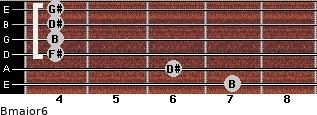 Bmajor6 for guitar on frets 7, 6, 4, 4, 4, 4