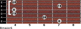 Bmajor6 for guitar on frets 7, 6, 4, 4, 7, 4
