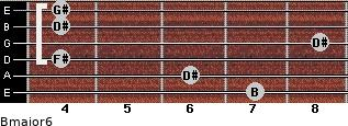 Bmajor6 for guitar on frets 7, 6, 4, 8, 4, 4