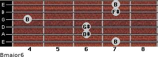 Bmajor6 for guitar on frets 7, 6, 6, 4, 7, 7