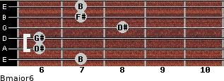 Bmajor6 for guitar on frets 7, 6, 6, 8, 7, 7