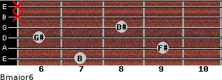 Bmajor6 for guitar on frets 7, 9, 6, 8, x, x