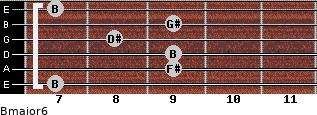 Bmajor6 for guitar on frets 7, 9, 9, 8, 9, 7