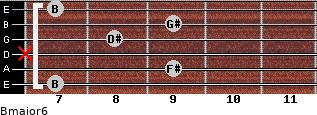 Bmajor6 for guitar on frets 7, 9, x, 8, 9, 7