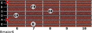 Bmajor6 for guitar on frets 7, x, 6, 8, 7, x