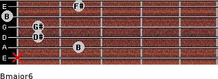 Bmajor6 for guitar on frets x, 2, 1, 1, 0, 2