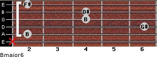 Bmajor6 for guitar on frets x, 2, 6, 4, 4, 2