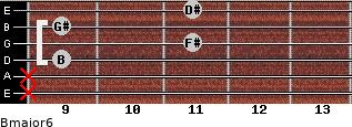 Bmajor6 for guitar on frets x, x, 9, 11, 9, 11