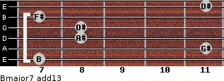 Bmajor7(add13) for guitar on frets 7, 11, 8, 8, 7, 11