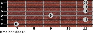 Bmajor7(add13) for guitar on frets 7, 11, 9, 11, 11, 11