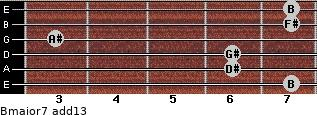 Bmajor7(add13) for guitar on frets 7, 6, 6, 3, 7, 7