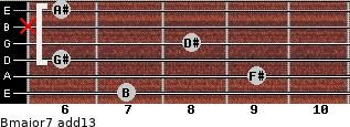 Bmajor7(add13) for guitar on frets 7, 9, 6, 8, x, 6