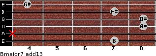 Bmajor7(add13) for guitar on frets 7, x, 8, 8, 7, 4