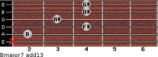 Bmajor7(add13) for guitar on frets x, 2, 4, 3, 4, 4