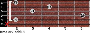 Bmajor7(add13) for guitar on frets x, 2, 6, 3, 4, 2
