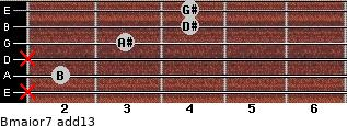 Bmajor7(add13) for guitar on frets x, 2, x, 3, 4, 4