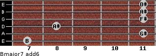 Bmajor7(add6) for guitar on frets 7, 11, 8, 11, 11, 11