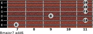 Bmajor7(add6) for guitar on frets 7, 11, 9, 11, 11, 11