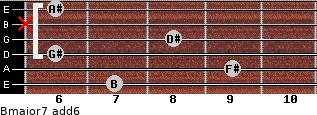 Bmajor7(add6) for guitar on frets 7, 9, 6, 8, x, 6