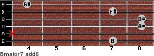 Bmajor7(add6) for guitar on frets 7, x, 8, 8, 7, 4