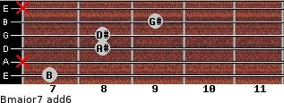 Bmajor7(add6) for guitar on frets 7, x, 8, 8, 9, x