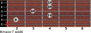 Bmajor7(add6) for guitar on frets x, 2, 4, 3, 4, 4