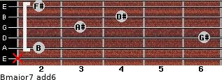 Bmajor7(add6) for guitar on frets x, 2, 6, 3, 4, 2