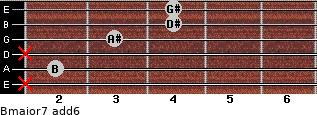 Bmajor7(add6) for guitar on frets x, 2, x, 3, 4, 4