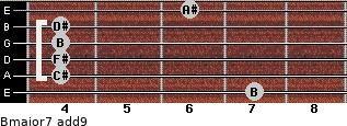 Bmajor7(add9) for guitar on frets 7, 4, 4, 4, 4, 6