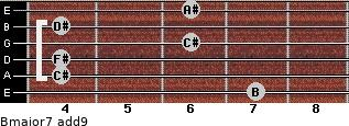 Bmajor7(add9) for guitar on frets 7, 4, 4, 6, 4, 6
