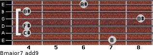 Bmajor7(add9) for guitar on frets 7, 4, 4, 8, 4, 6