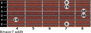 Bmajor7(add9) for guitar on frets 7, 4, 8, 8, 7, 7
