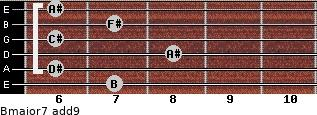 Bmajor7(add9) for guitar on frets 7, 6, 8, 6, 7, 6