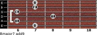 Bmajor7(add9) for guitar on frets 7, 6, 8, 6, 7, 7