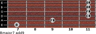 Bmajor7(add9) for guitar on frets 7, 9, 11, 11, 11, 11