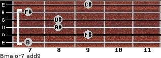 Bmajor7(add9) for guitar on frets 7, 9, 8, 8, 7, 9