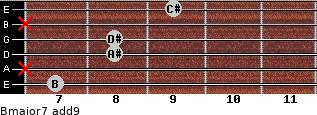 Bmajor7(add9) for guitar on frets 7, x, 8, 8, x, 9