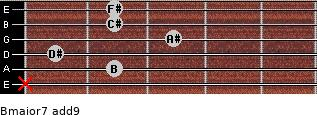 Bmajor7(add9) for guitar on frets x, 2, 1, 3, 2, 2