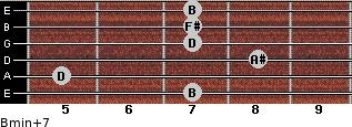 Bmin(+7) for guitar on frets 7, 5, 8, 7, 7, 7
