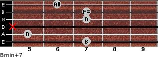 Bmin(+7) for guitar on frets 7, 5, x, 7, 7, 6