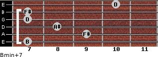Bmin(+7) for guitar on frets 7, 9, 8, 7, 7, 10