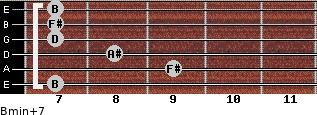Bmin(+7) for guitar on frets 7, 9, 8, 7, 7, 7